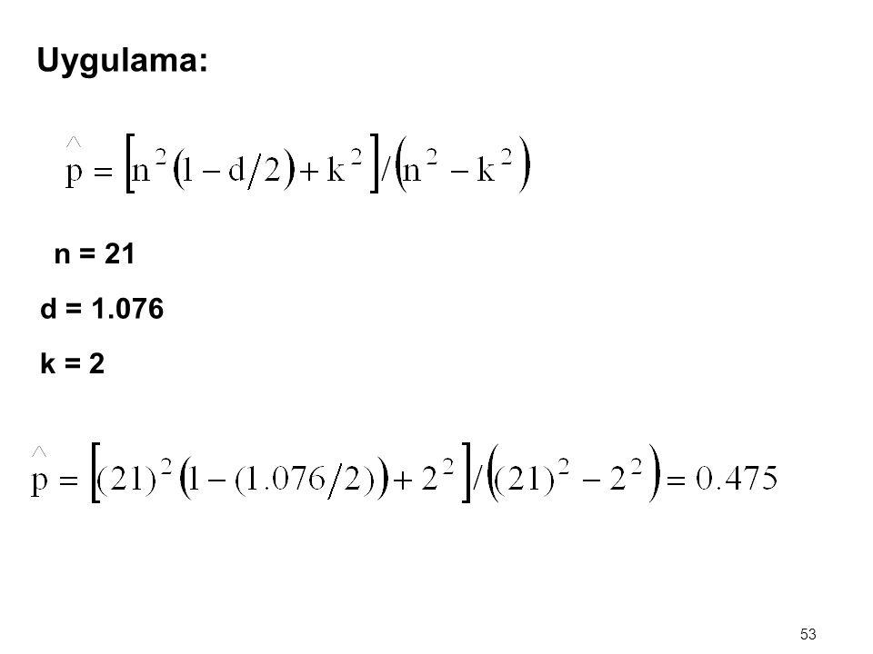 Uygulama: n = 21 d = 1.076 k = 2 53