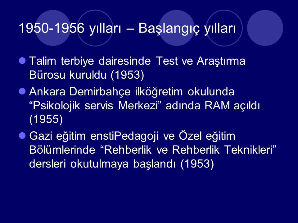 1950-1956 yılları – Başlangıç yılları
