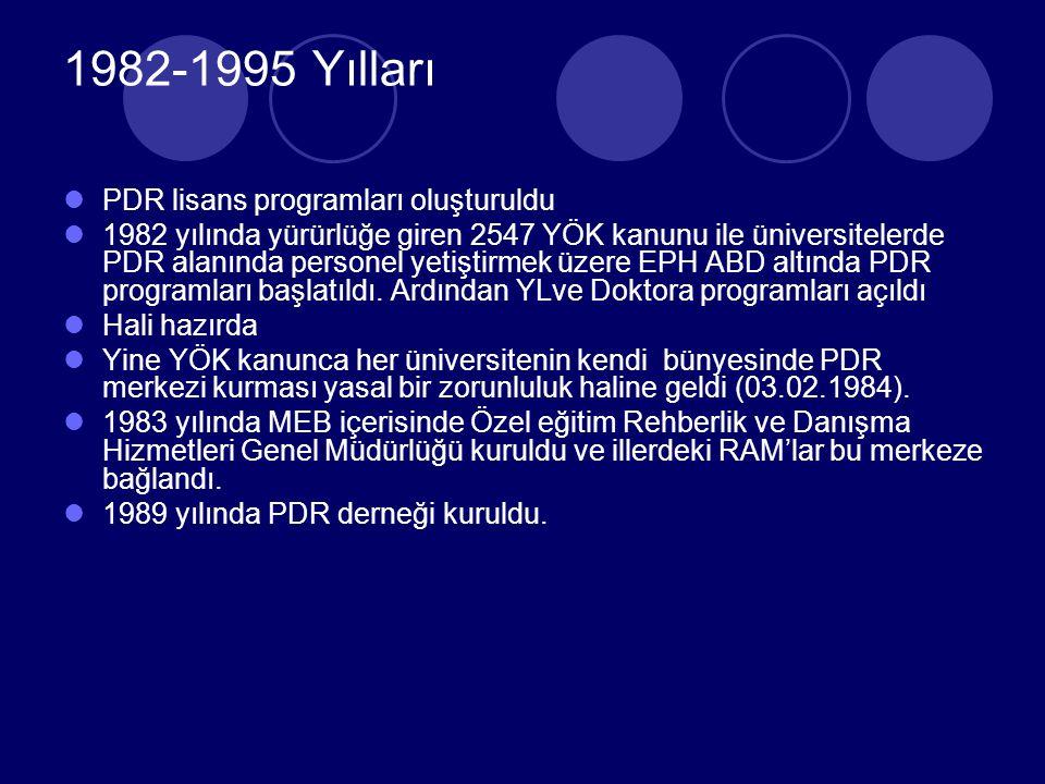 1982-1995 Yılları PDR lisans programları oluşturuldu