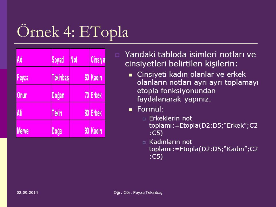 Örnek 4: ETopla Yandaki tabloda isimleri notları ve cinsiyetleri belirtilen kişilerin: