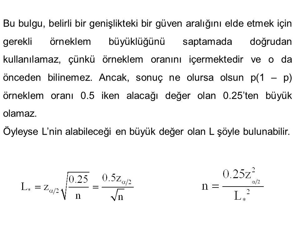Bu bulgu, belirli bir genişlikteki bir güven aralığını elde etmek için gerekli örneklem büyüklüğünü saptamada doğrudan kullanılamaz, çünkü örneklem oranını içermektedir ve o da önceden bilinemez. Ancak, sonuç ne olursa olsun p(1 – p) örneklem oranı 0.5 iken alacağı değer olan 0.25'ten büyük olamaz.