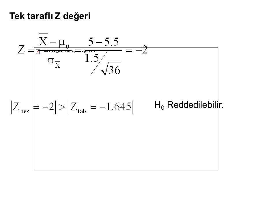 Tek taraflı Z değeri H0 Reddedilebilir.