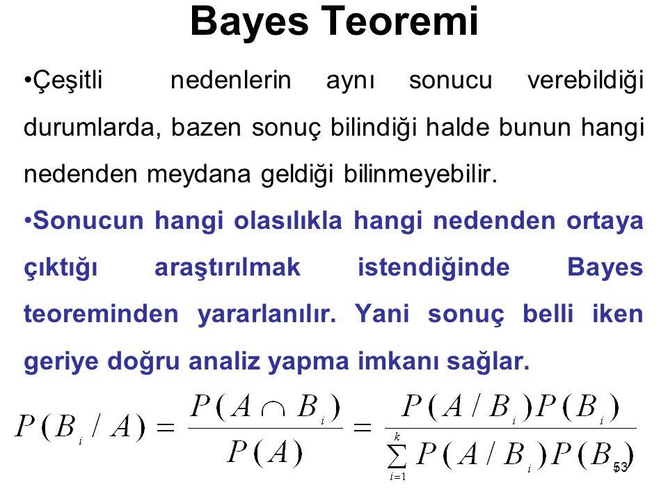 Bayes Teoremi