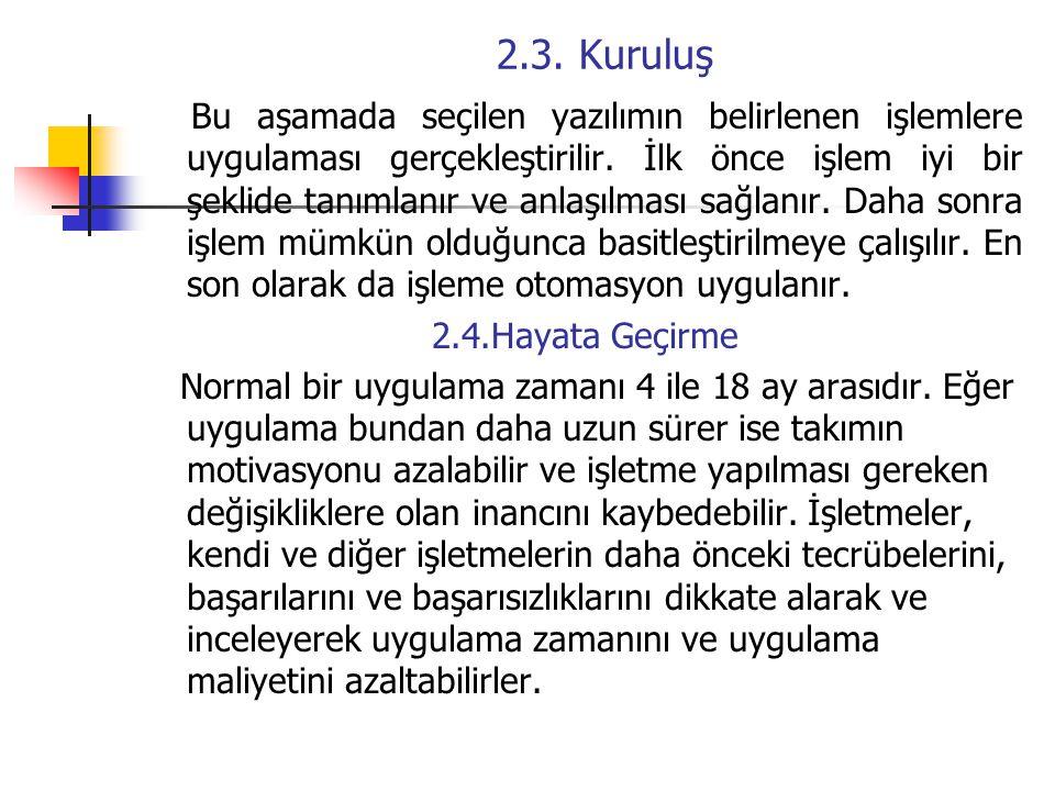 2.3. Kuruluş