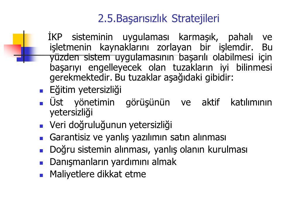 2.5.Başarısızlık Stratejileri