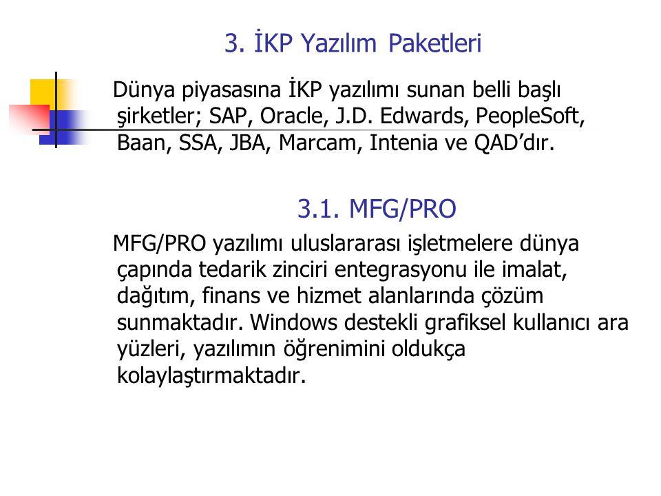 3. İKP Yazılım Paketleri