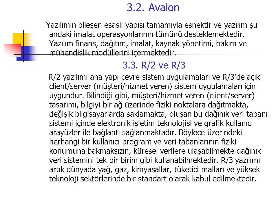 3.2. Avalon