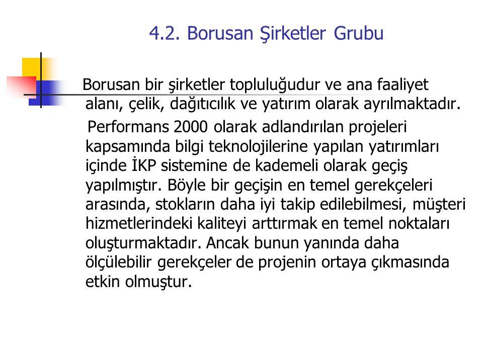 4.2. Borusan Şirketler Grubu