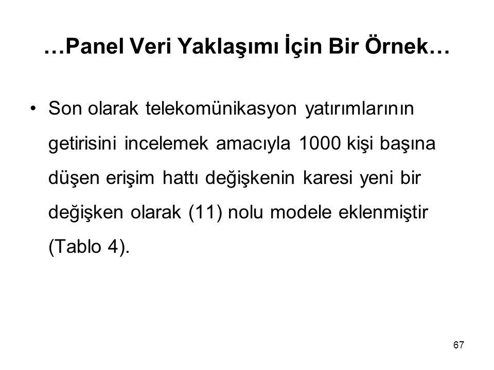 …Panel Veri Yaklaşımı İçin Bir Örnek…