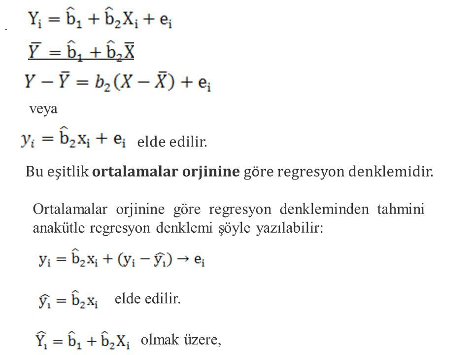 veya elde edilir. Bu eşitlik ortalamalar orjinine göre regresyon denklemidir.