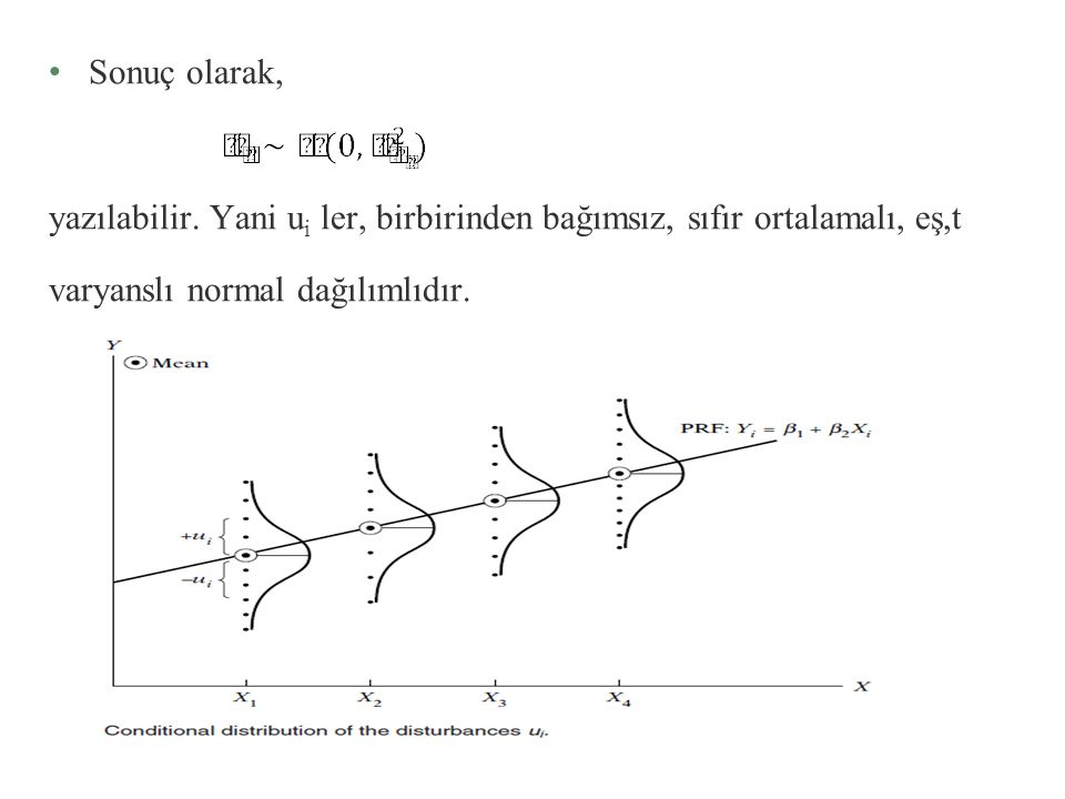 Sonuç olarak, yazılabilir. Yani ui ler, birbirinden bağımsız, sıfır ortalamalı, eş,t.