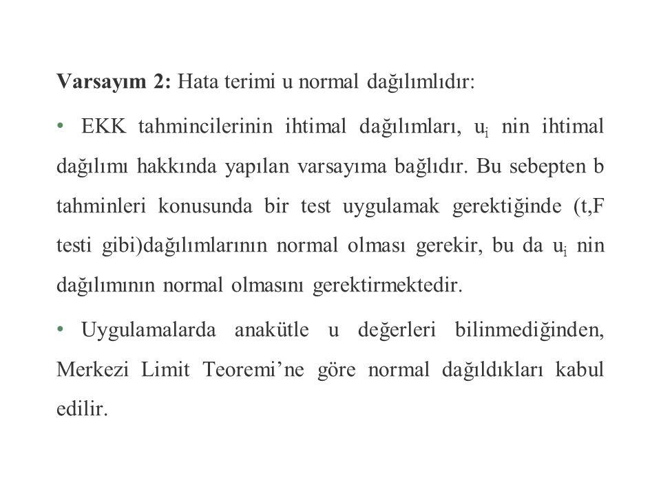 Varsayım 2: Hata terimi u normal dağılımlıdır: