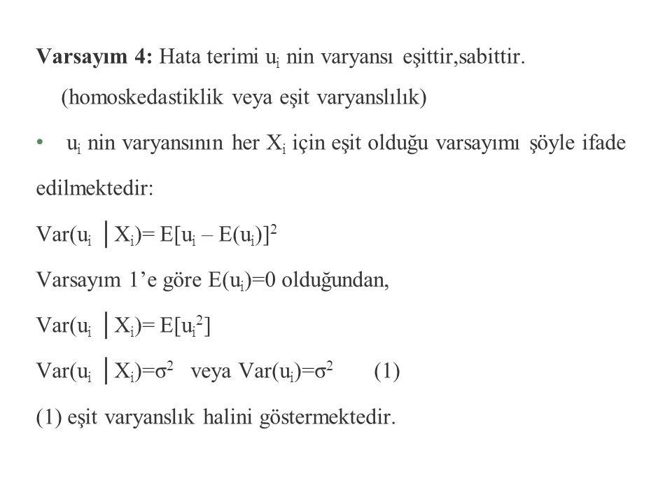 Varsayım 4: Hata terimi ui nin varyansı eşittir,sabittir