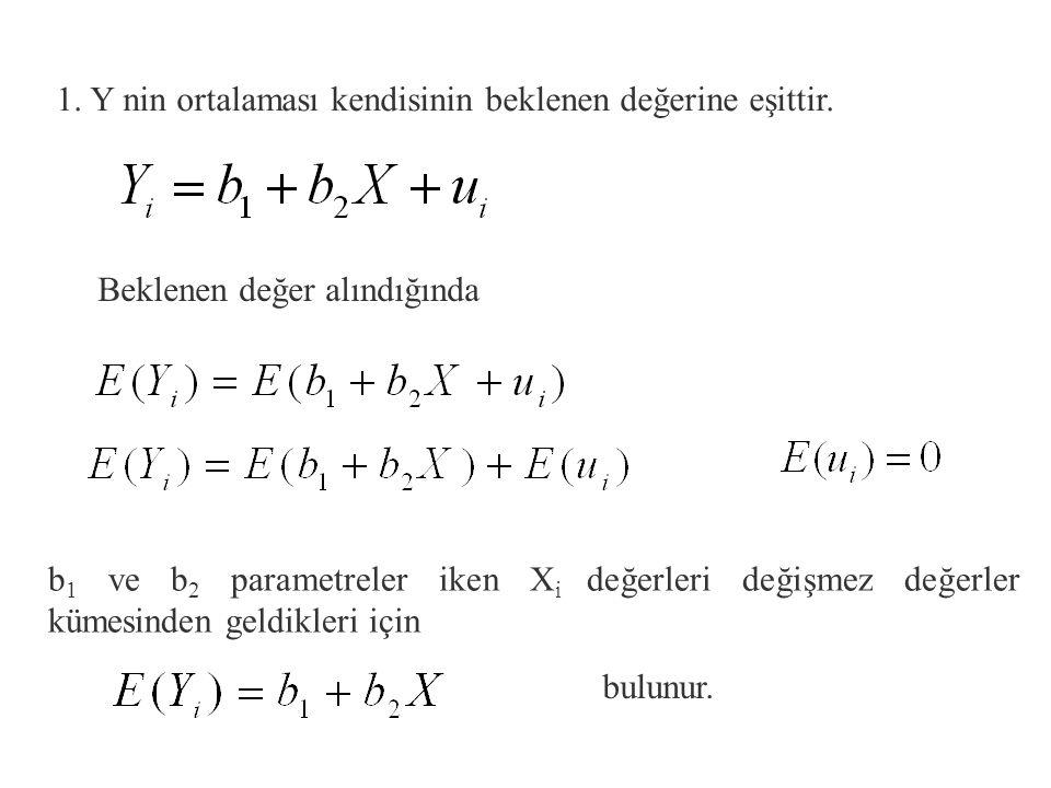 1. Y nin ortalaması kendisinin beklenen değerine eşittir.