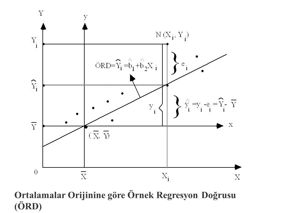 Ortalamalar Orijinine göre Örnek Regresyon Doğrusu (ÖRD)