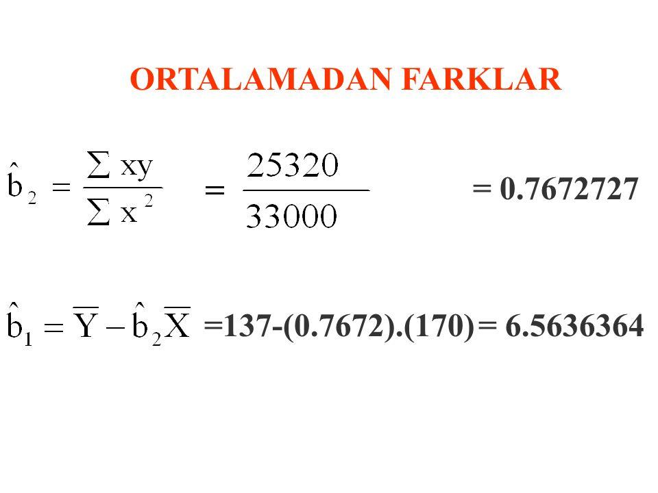 ORTALAMADAN FARKLAR = 0.7672727 =137-(0.7672).(170) = 6.5636364