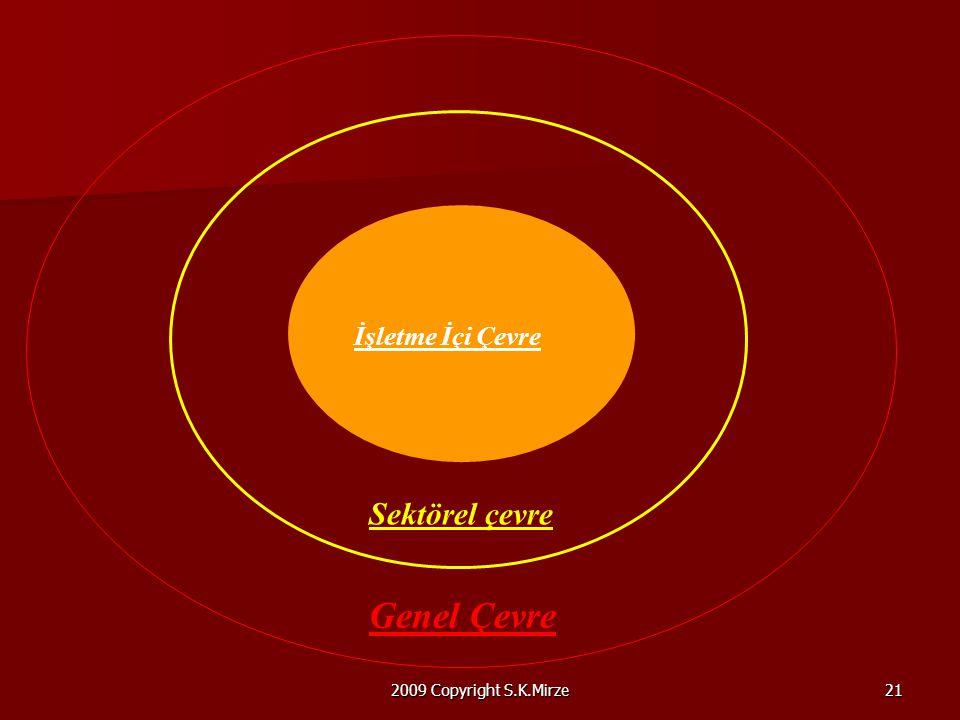 İşletme İçi Çevre Sektörel çevre Genel Çevre 2009 Copyright S.K.Mirze