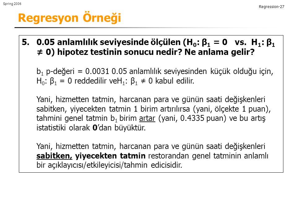 Regresyon Örneği 0.05 anlamlılık seviyesinde ölçülen (H0: β1 = 0 vs. H1: β1 ≠ 0) hipotez testinin sonucu nedir Ne anlama gelir