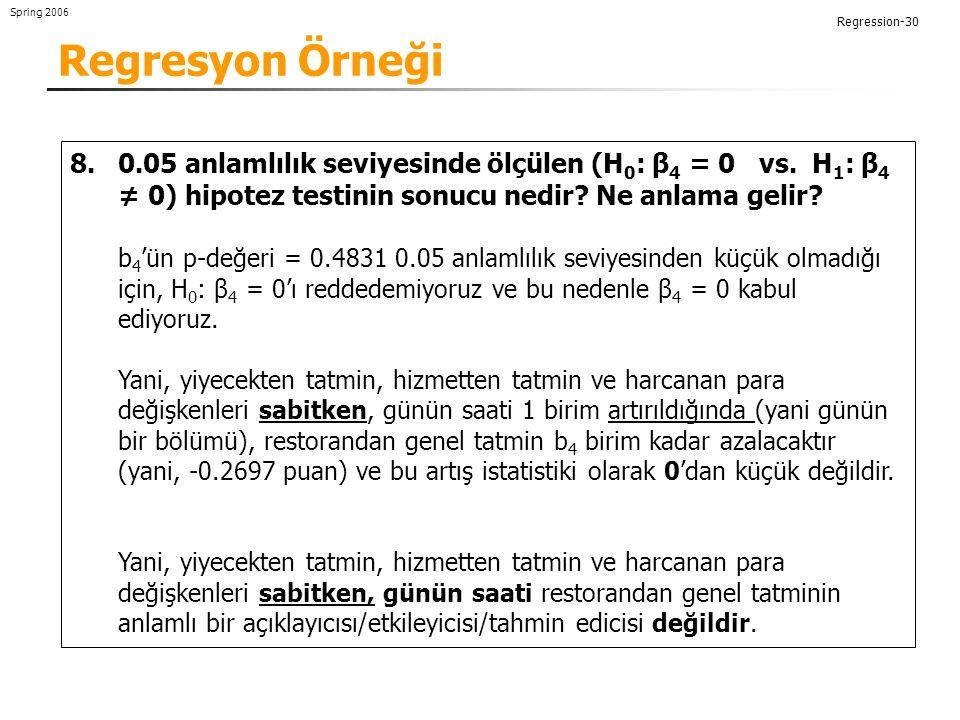 Regresyon Örneği 0.05 anlamlılık seviyesinde ölçülen (H0: β4 = 0 vs. H1: β4 ≠ 0) hipotez testinin sonucu nedir Ne anlama gelir