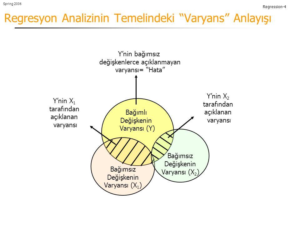 Regresyon Analizinin Temelindeki Varyans Anlayışı