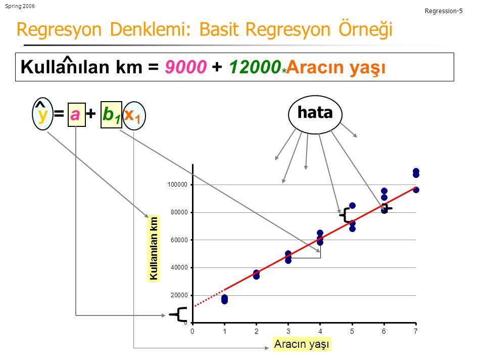Regresyon Denklemi: Basit Regresyon Örneği