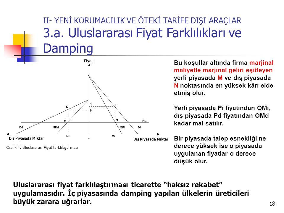 II- YENİ KORUMACILIK VE ÖTEKİ TARİFE DIŞI ARAÇLAR 3. a