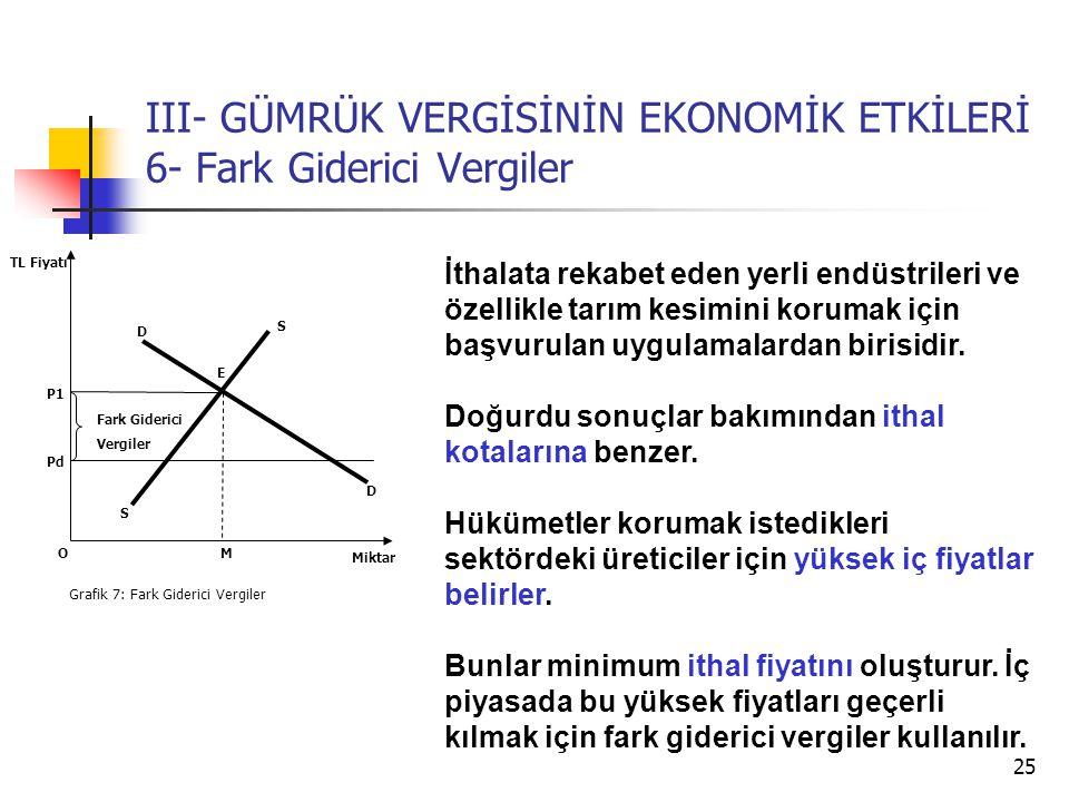 III- GÜMRÜK VERGİSİNİN EKONOMİK ETKİLERİ 6- Fark Giderici Vergiler