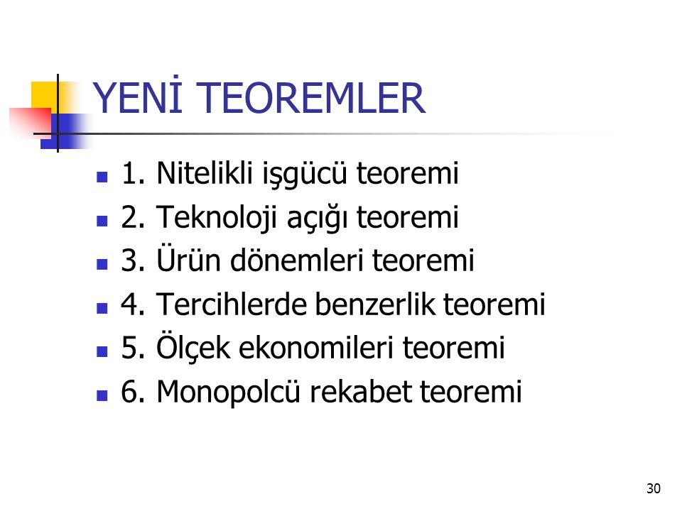YENİ TEOREMLER 1. Nitelikli işgücü teoremi 2. Teknoloji açığı teoremi