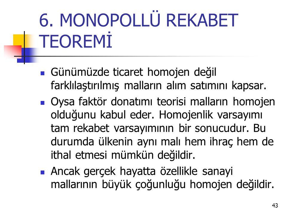 6. MONOPOLLÜ REKABET TEOREMİ