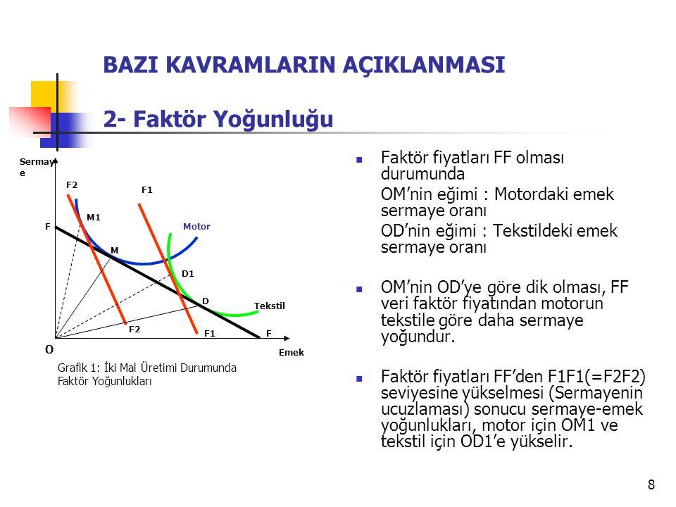 BAZI KAVRAMLARIN AÇIKLANMASI 2- Faktör Yoğunluğu