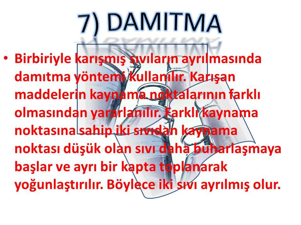 7) DAMITMA