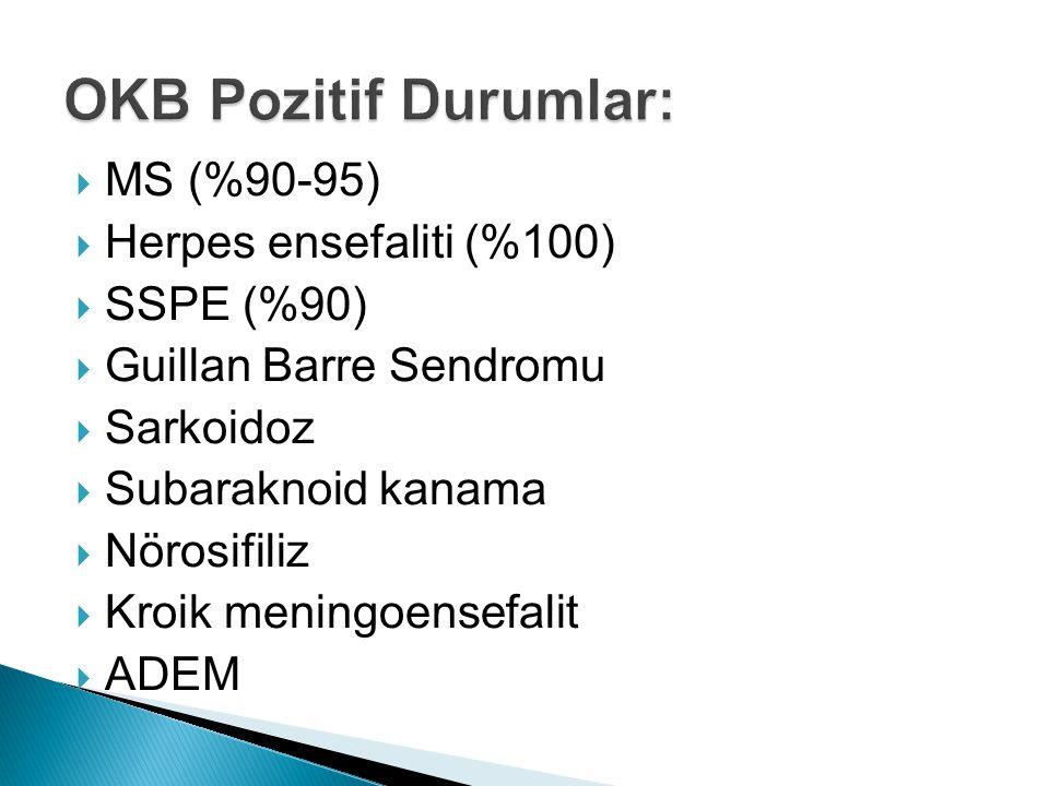OKB Pozitif Durumlar: MS (%90-95) Herpes ensefaliti (%100) SSPE (%90)