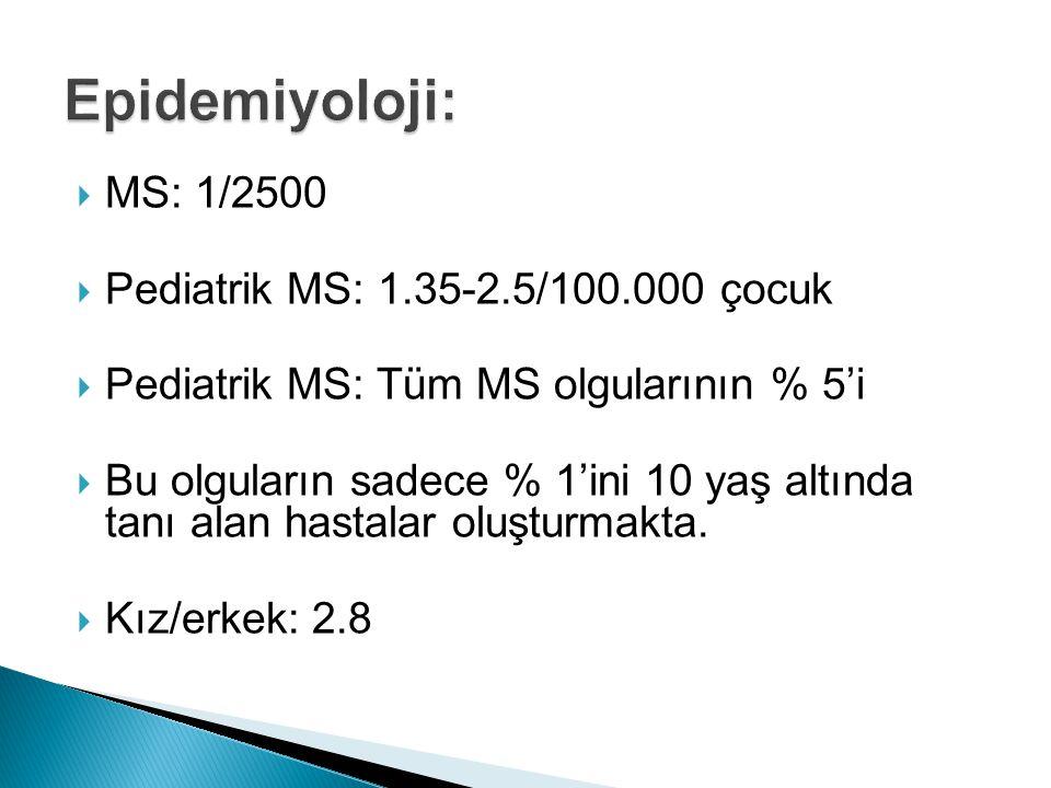 Epidemiyoloji: MS: 1/2500 Pediatrik MS: 1.35-2.5/100.000 çocuk