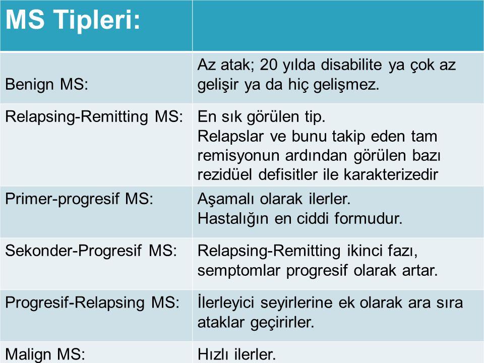 MS Tipleri: Benign MS: Az atak; 20 yılda disabilite ya çok az gelişir ya da hiç gelişmez. Relapsing-Remitting MS: