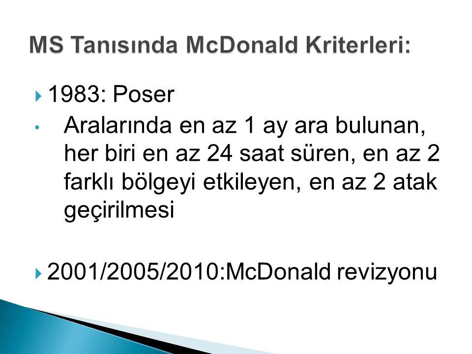 MS Tanısında McDonald Kriterleri: