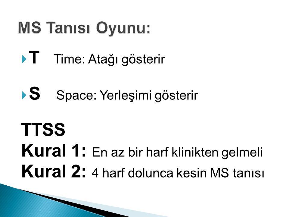 S Space: Yerleşimi gösterir TTSS