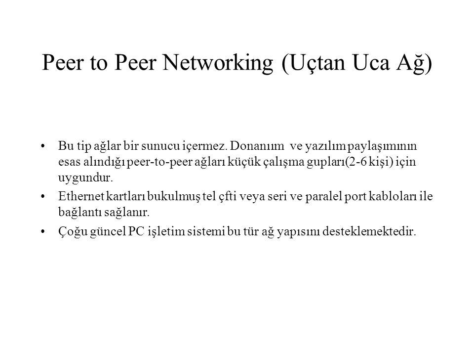Peer to Peer Networking (Uçtan Uca Ağ)