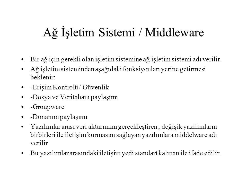 Ağ İşletim Sistemi / Middleware