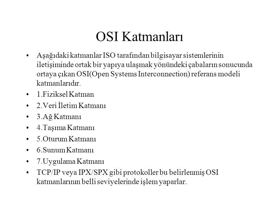 OSI Katmanları