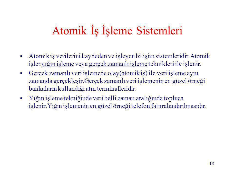Atomik İş İşleme Sistemleri