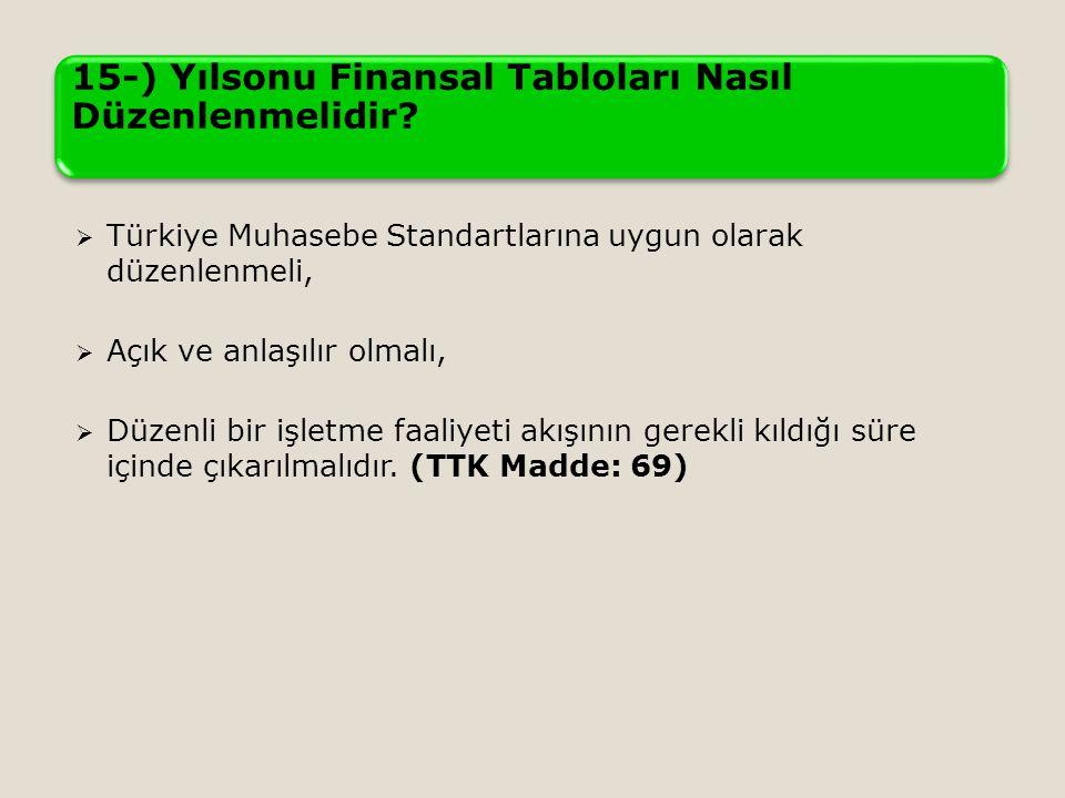 15-) Yılsonu Finansal Tabloları Nasıl Düzenlenmelidir