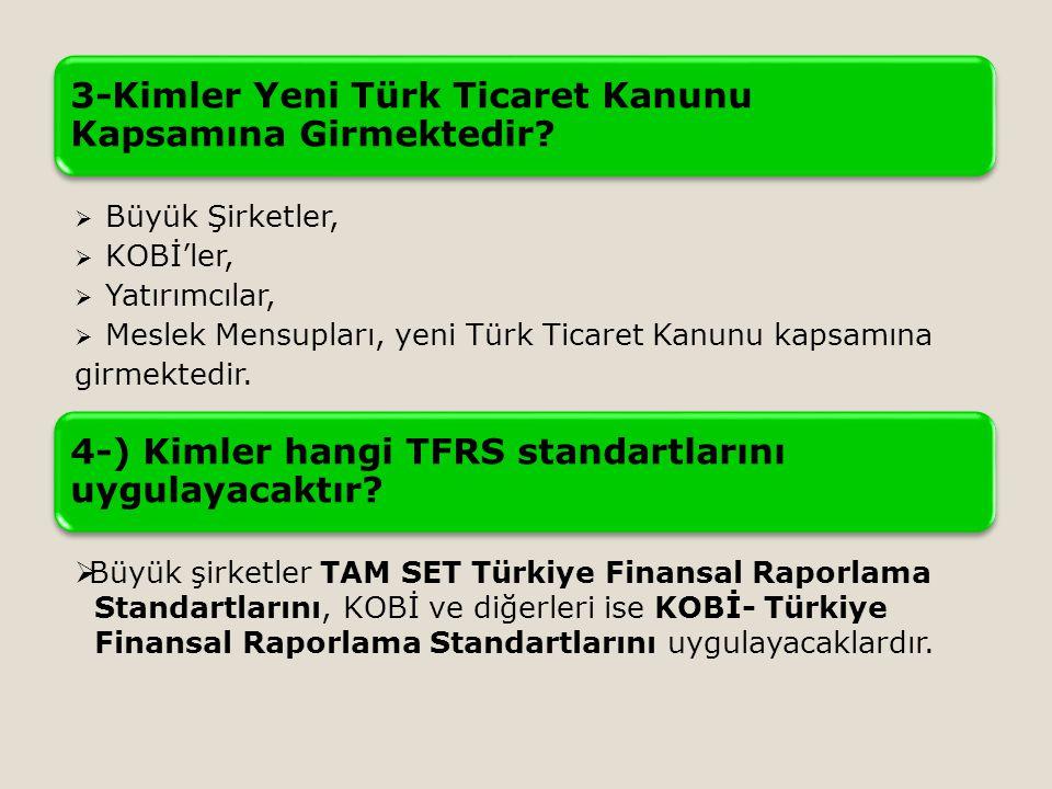 3-Kimler Yeni Türk Ticaret Kanunu Kapsamına Girmektedir