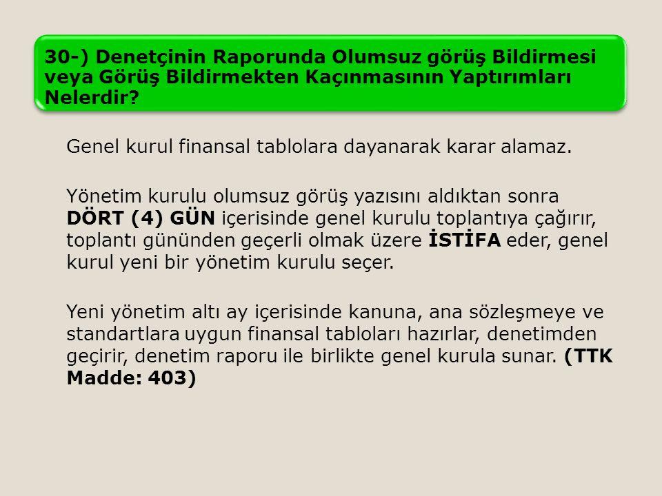 30-) Denetçinin Raporunda Olumsuz görüş Bildirmesi veya Görüş Bildirmekten Kaçınmasının Yaptırımları Nelerdir
