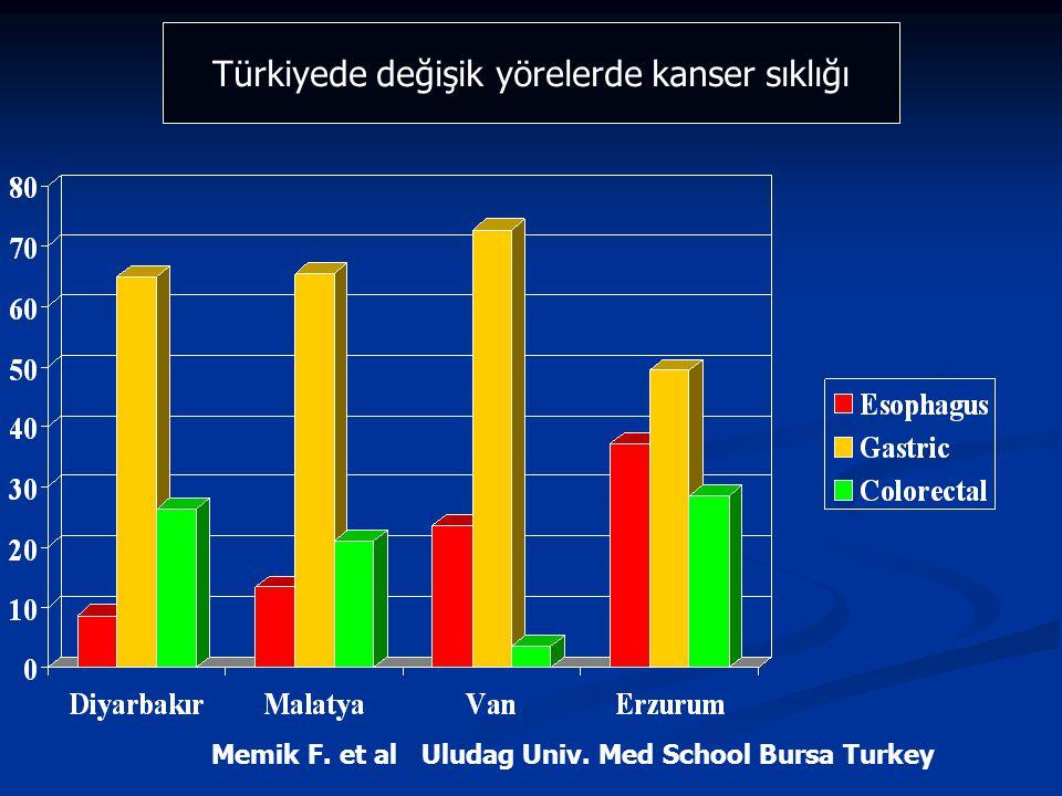 Türkiyede değişik yörelerde kanser sıklığı