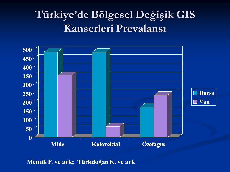 Türkiye'de Bölgesel Değişik GIS Kanserleri Prevalansı