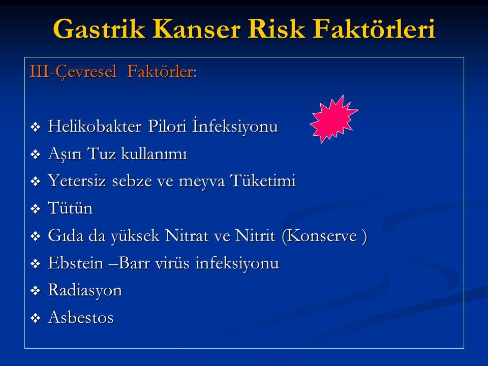 Gastrik Kanser Risk Faktörleri