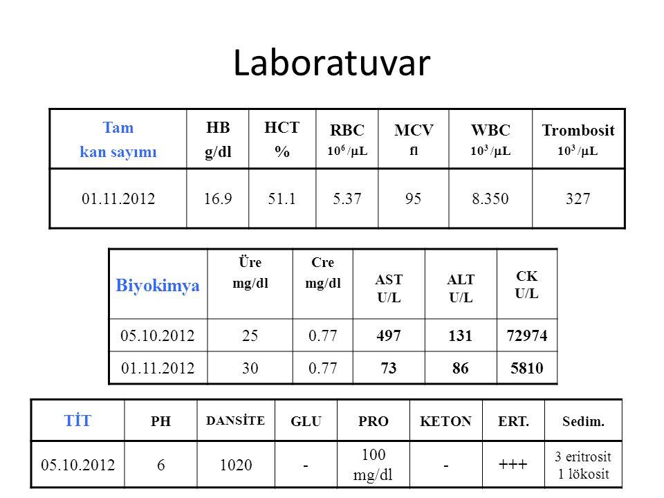 Laboratuvar Biyokimya Tam kan sayımı HB g/dl HCT % RBC MCV WBC