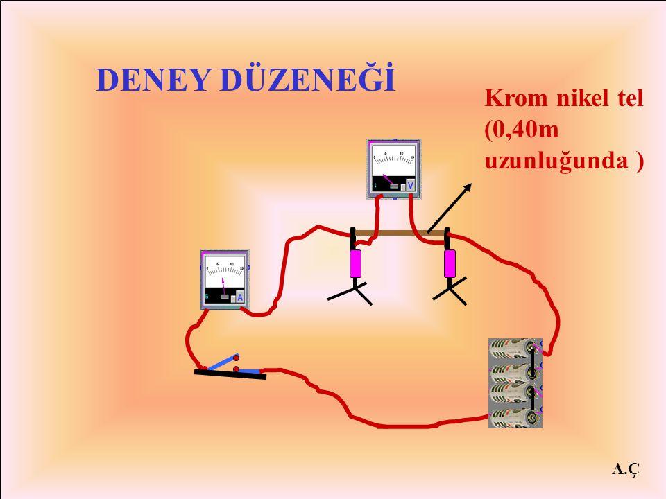 DENEY DÜZENEĞİ Krom nikel tel (0,40m uzunluğunda ) A.Ç