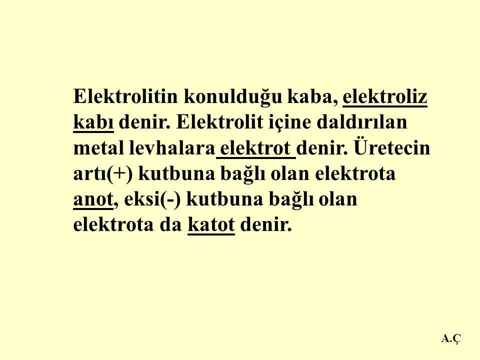 Elektrolitin konulduğu kaba, elektroliz kabı denir
