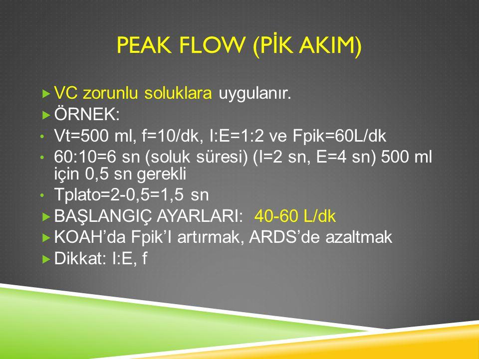 PEAK FLOW (PİK AKIM) VC zorunlu soluklara uygulanır. ÖRNEK: